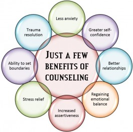 Benefits of counselling - Image
